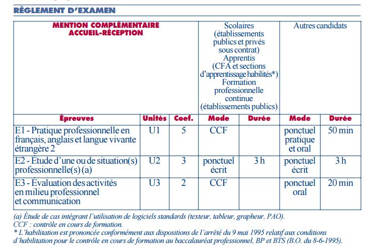 La mention compl mentaire accueil r ception charles p guy - Chambre nationale des huissiers de justice resultat examen ...